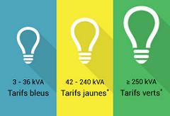 tarifs-bleus-jaunes-verts